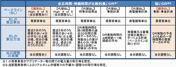 negawatt_torihiki4.jpg