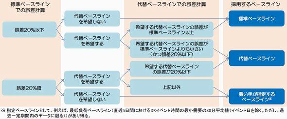 negawatt_torihiki5.jpg