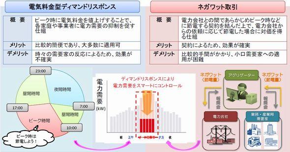 negawatt_torihiki7.jpg