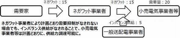negawatt_torihiki8.jpg