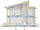 2018年までに戸建住宅全商品をZEH化、政府方針を2年前倒すパナホーム