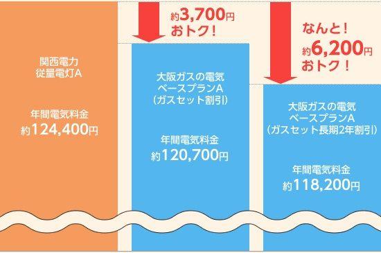 daigas_denryoku3_sj.jpg