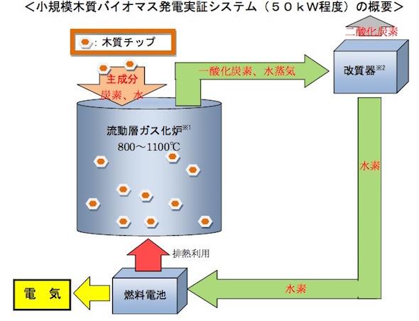 rk_160404_suiso01.jpg