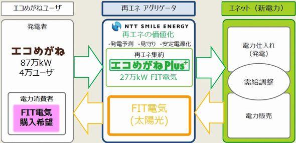 nttse4_sj.jpg