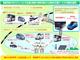 地域交通をグリーン化へ、バスやタクシーに電気自動車の導入を支援