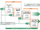 NEDOの新エネ事業、「ジャイロ追尾型太陽光」など3テーマが大規模実証へ