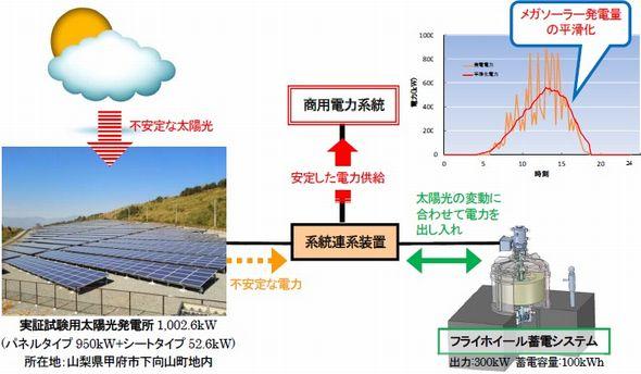 エネルギー列島2016年版(15)山...