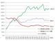 日本の新しい省エネ政策、「3つの柱」でエネルギー需要削減へ