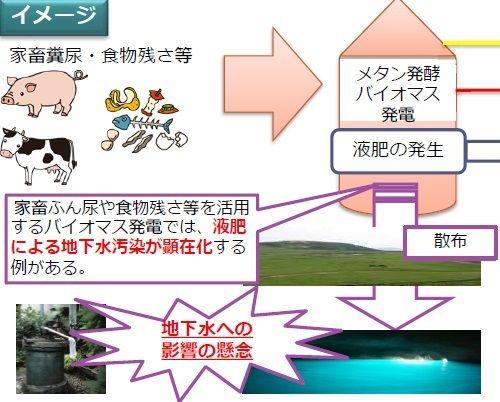 「糞尿発電」の画像検索結果