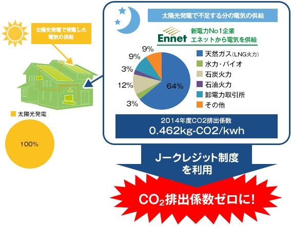 http://image.itmedia.co.jp/smartjapan/articles/1701/13/megatrend4_8_sj.jpg