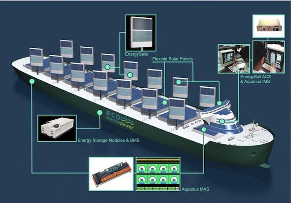 船の上で太陽光発電、 発電する帆 で環境負荷を下げる スマートジャパン