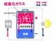 燃えず高性能な次世代電池、室温駆動に世界初成功