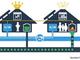 住宅間で電力を融通できる新技術、村田製とソニーCSLが共同開発を明らかに