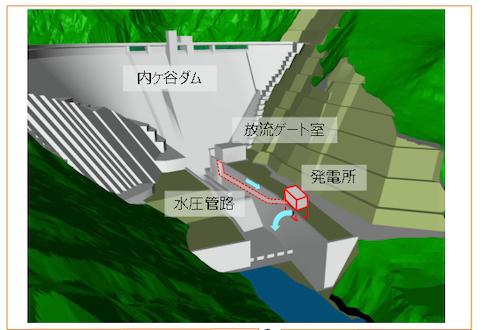 発電所設置イメージ図