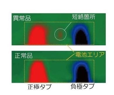 可視化された電池内部の短絡箇所