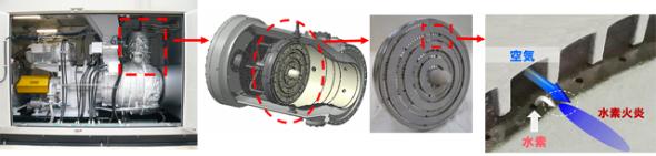 ドライ低NOx水素専焼ガスタービンと「マイクロミックス燃焼」のイメージ≫