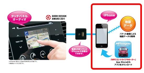「MRワゴン」のタッチパネルオーディオがカーナビに、ナビタイムのiPhoneアプリ
