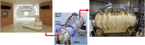 放射線医学総合研究所に完成した重粒子線回転ガントリーと治療室