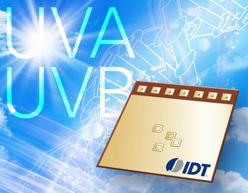 2チャンネルUVA/UVB光センサー「ZOPT2202」のイメージ