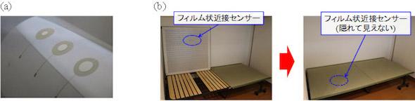 (a)フィルム状近接センサー、(b)畳ベッドの畳裏に貼った様子