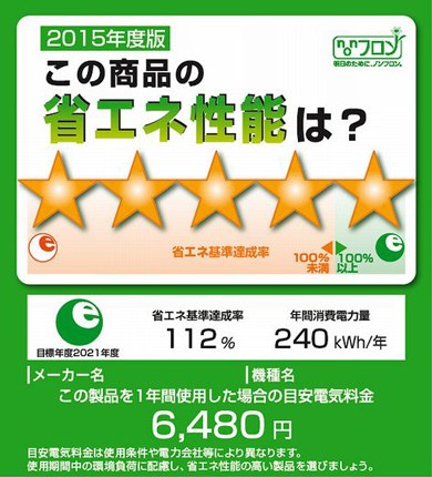 統一省エネルギーラベルの例