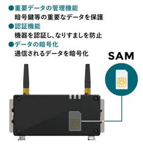DNPのSAMを搭載したIoTゲートウェイ端末