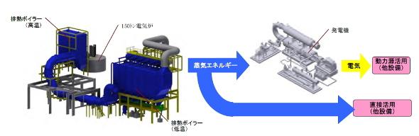 導入設備の概略図