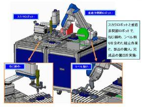電子機器組み立てライン用ねじ締めおよびラベル貼り付け自動化システム
