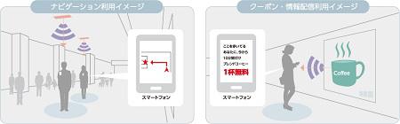 「DNPソーラー電池式Bluetoothビーコン」の利用イメージ