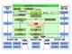個別受注生産型機能を強化した生産管理アドオンモジュールの最新版