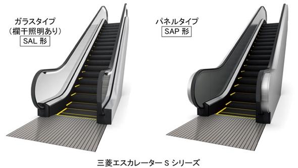 新製品の「Sシリーズ」出典:三菱電機