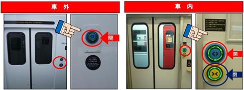 図4 押しボタン式の開閉ドア「スマートボタン」(画像をクリックすると拡大)。出典:JR九州