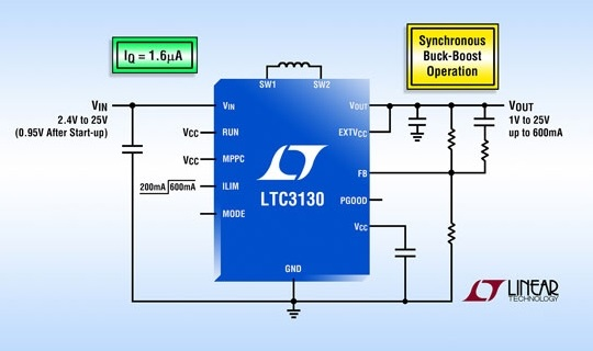 同期整流式昇降圧DC-DCコンバーター「LTC3130」「LTC3130-1」