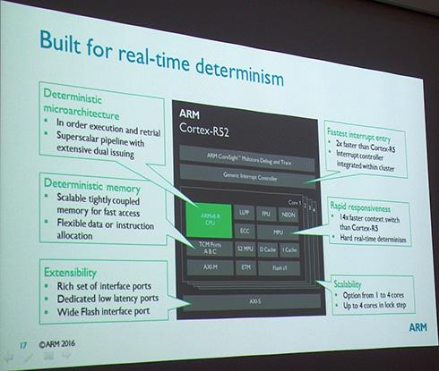 「Cortex-R52」の主な機能(クリックで拡大) 出典:ARM