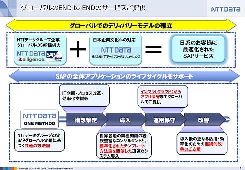 NTTデータGSLのSAP事業の展開方針(出典:NTTデータGSL)