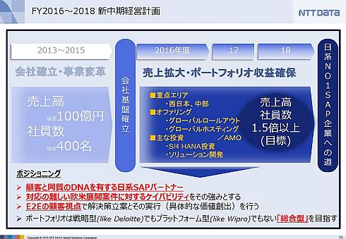 NTTデータGSLの2016〜2018年度の中期経営計画(出典:NTTデータGSL)