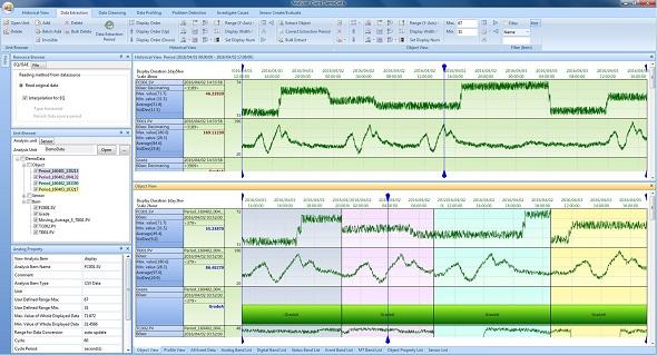 Process Data Analyticsの画面