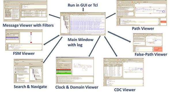 「Visual Verification Suite」