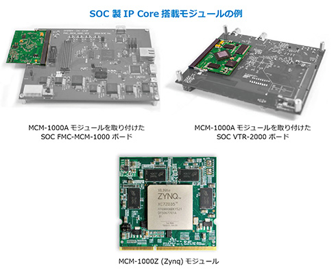 System on Chip Technologies製IPコア搭載モジュールの例