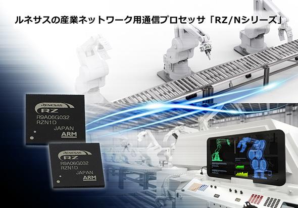 産業ネットワーク用通信プロセッサ「RZ/Nシリーズ」