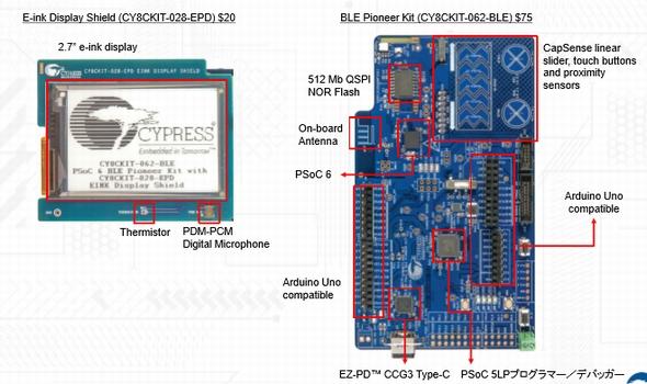 PSoC 6開発キットの外観 出典:Cypress Semiconductor