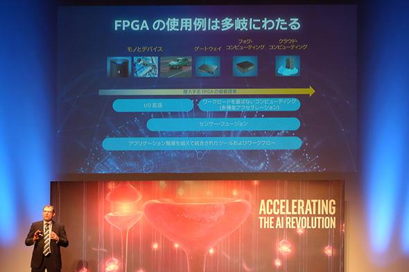 FPGAの活用領域は広いと主張するFriebe氏