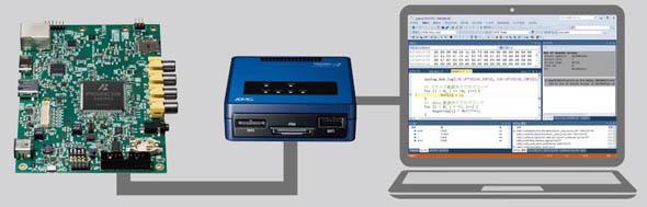 「SOLID Starter Kit for AG903」の構成図
