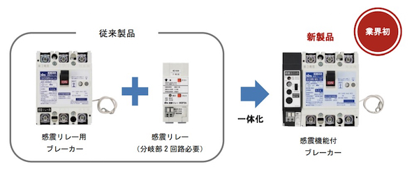「感震機能付ブレーカー」 出典:日東工業
