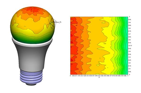 LED電球のドーム面上への照度分布表示