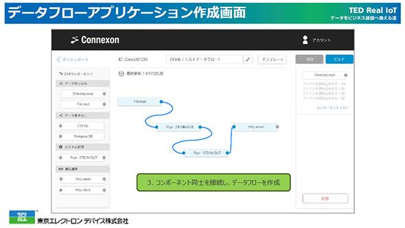 「Connexon」の開発画面(出典:東京エレクトロン デバイス)