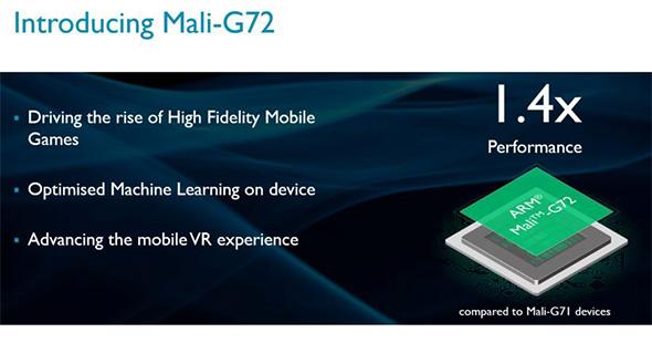「ARM Mali-C72」の概要(出典:ARM)