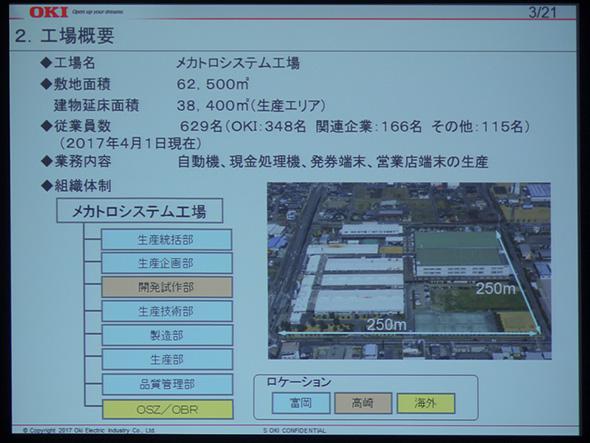 沖電気工業 富岡工場の概要