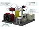 最大板厚19mm鋼板の1パス溶接が可能な高能率アーク溶接システムを開発