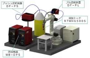 「D-Arc」のロボットシステムでの構成例